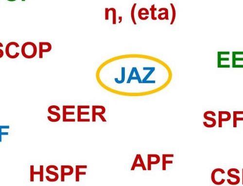 SCOP, SEER – hvad betyder alle de smarte forkortelser